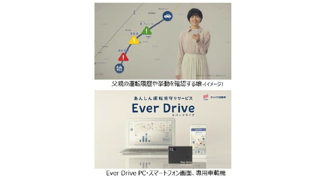 Ever Drive